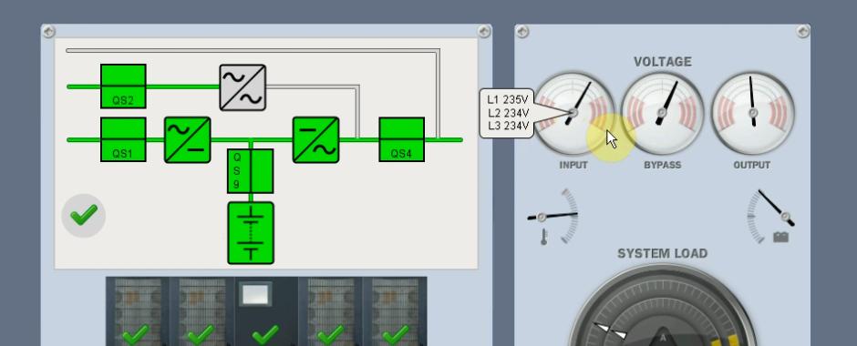 UPS & Metering